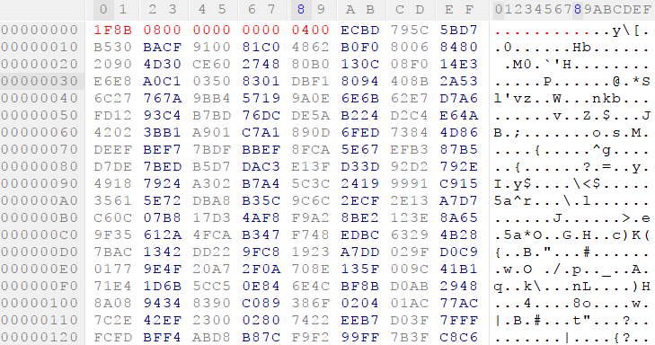 Header added to 3070 file and saved as `3070.gz`
